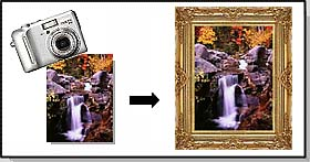 Make beautiful custom photos to canvas